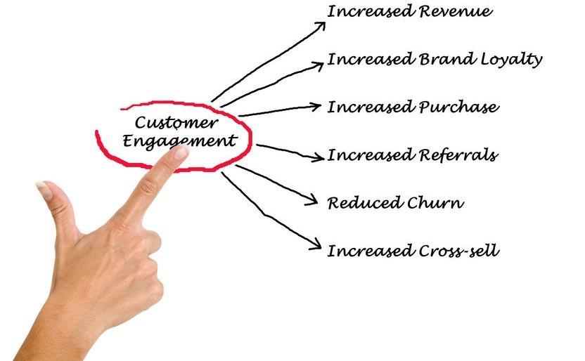 46914801 - customer engagement